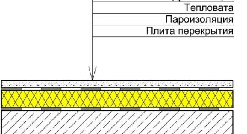 Утепление ж/б чердачной плиты под стяжку