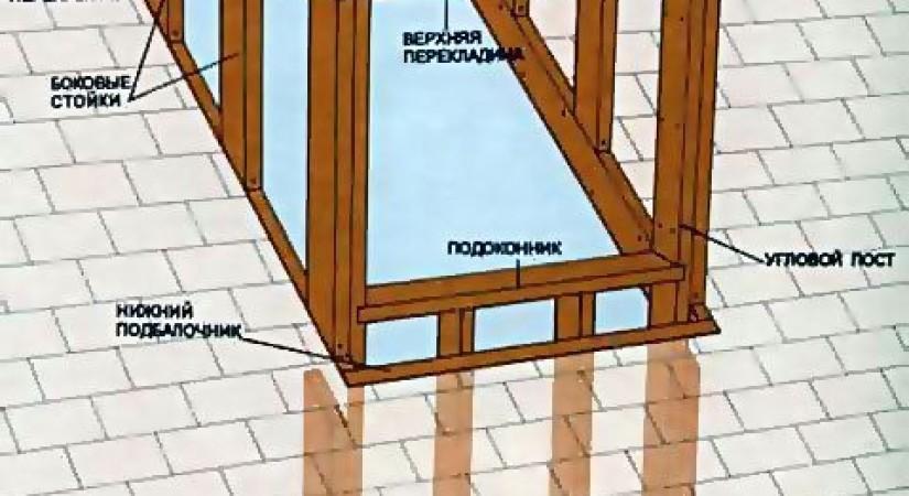 Слуховое окна односкатной кровли