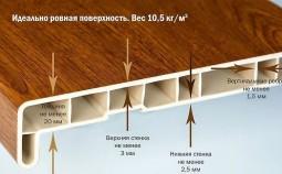 Определяемся с размерами пластикового подоконника