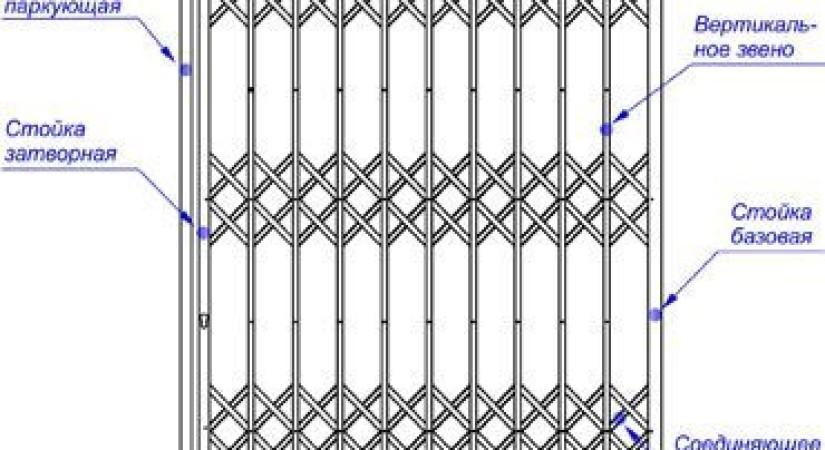 Раздвижная одностворчатая решетка