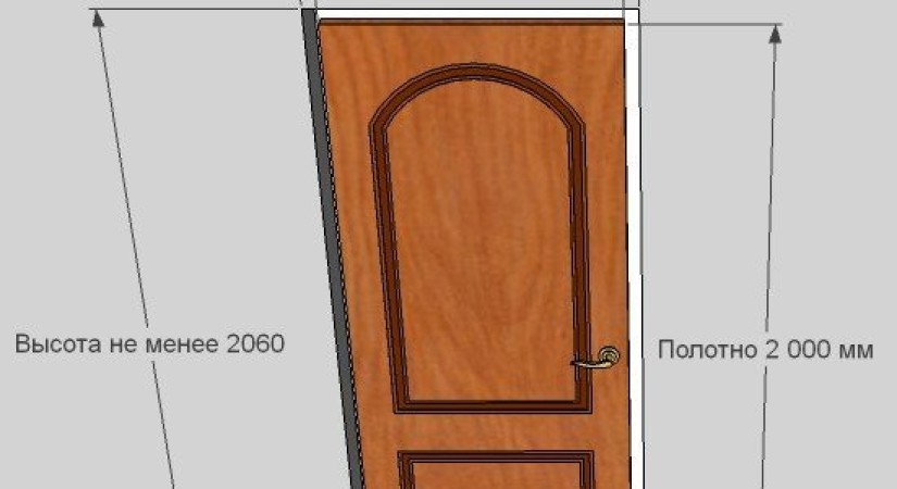 Стандартные размеры дверей
