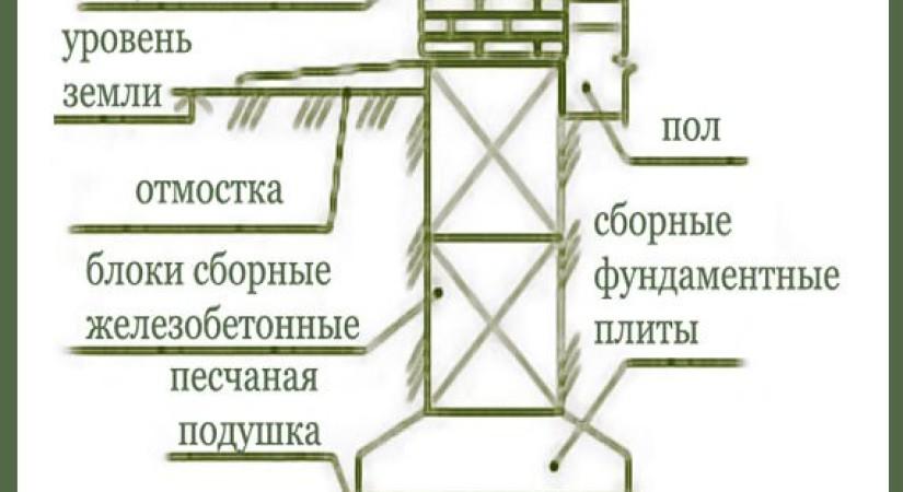 Сборная ленточная конструкция