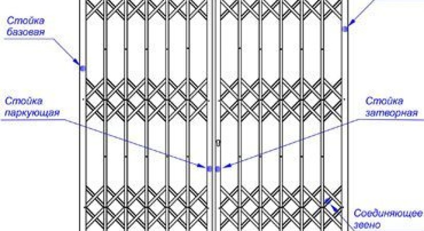 Раздвижная двустворчатая решетка
