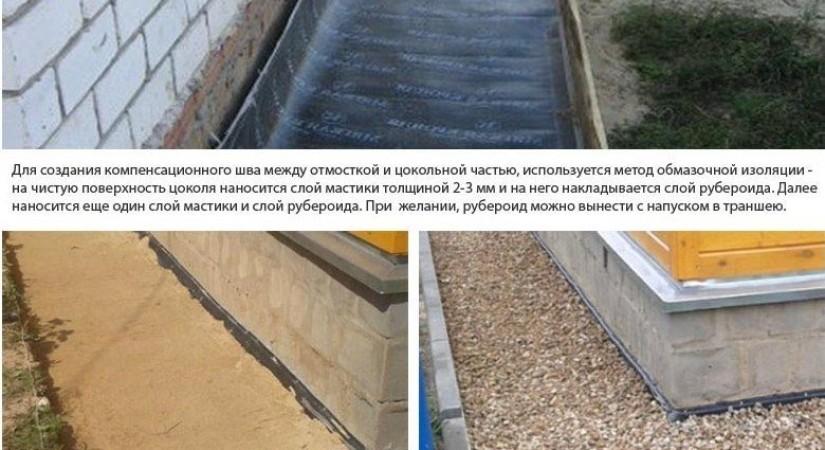 Компенсационный шов, засыпка песка и утрамбовка щебня