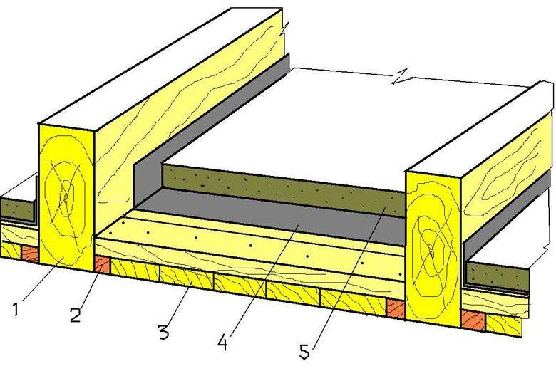 конструкция деревянного перекрытия