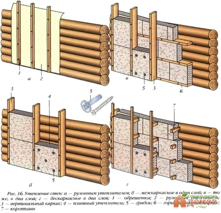 Варианты утепления бревенчатой стены