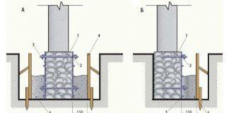 Усиление фундамента (схема)