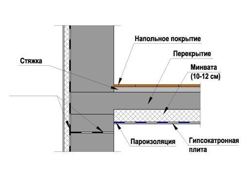 Утепление пенополиуретаном потолка в подвале гаража