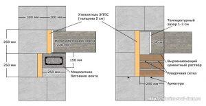 Сборное перекрытие опирание на газобетонную стены