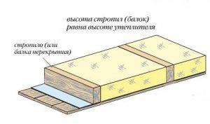Расчет толщины минеральной ваты и высоты стропил