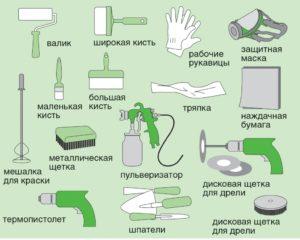 Инструменты для покраски деревянного пола