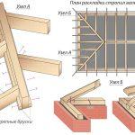Узлы накосных (диагональных) стропил вальмовых крыш