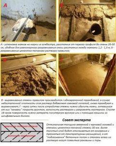 Цементно-песчаная стяжка чернового пола