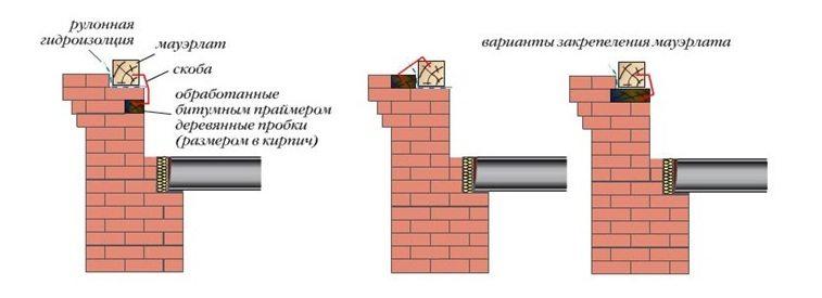 Два варианта закрепления стен мауэрлатами