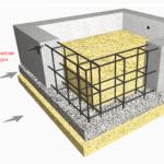 Конструкция дома на ленточном фундаменте