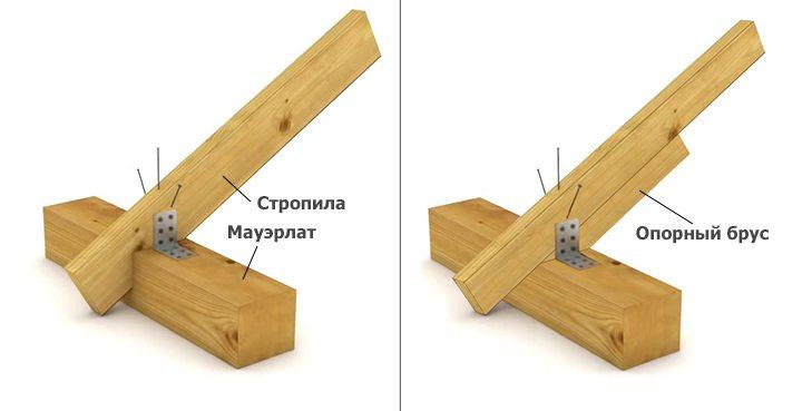 Монтаж стропил