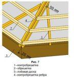 Обрешетка и контробрешетка вальмовой крыши