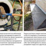 Подготовка бетонного раствора и заливка на поверхность