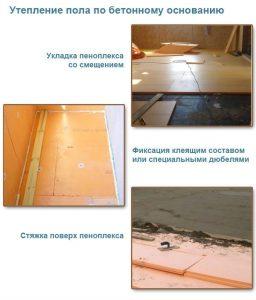 Утепление пола по бетонному основанию
