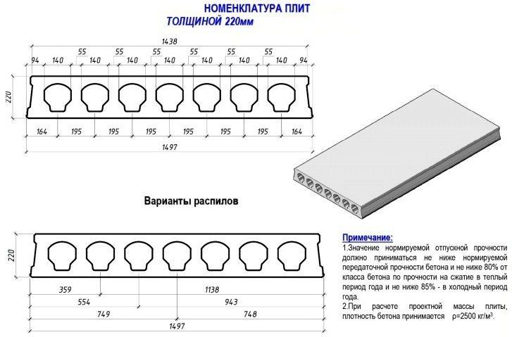 Конструкция размером 220 мм