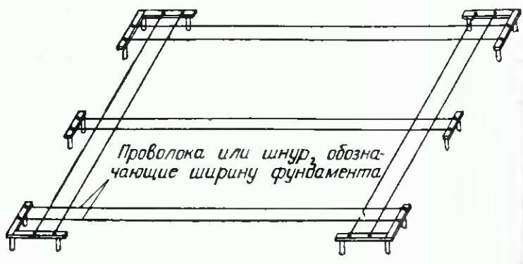 Как правильно разметить ленточный фундамент под дом