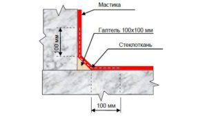 Армирование гидроизоляции фундамента