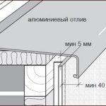 Алюминиевый элемент сайдинга