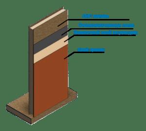 Вариант облицовки СИП панели