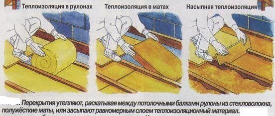 Теплоизоляция потолка