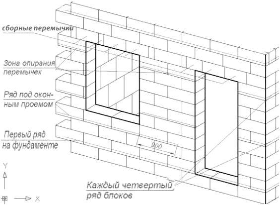 Конструкция дома из керамзитобетонных блоков