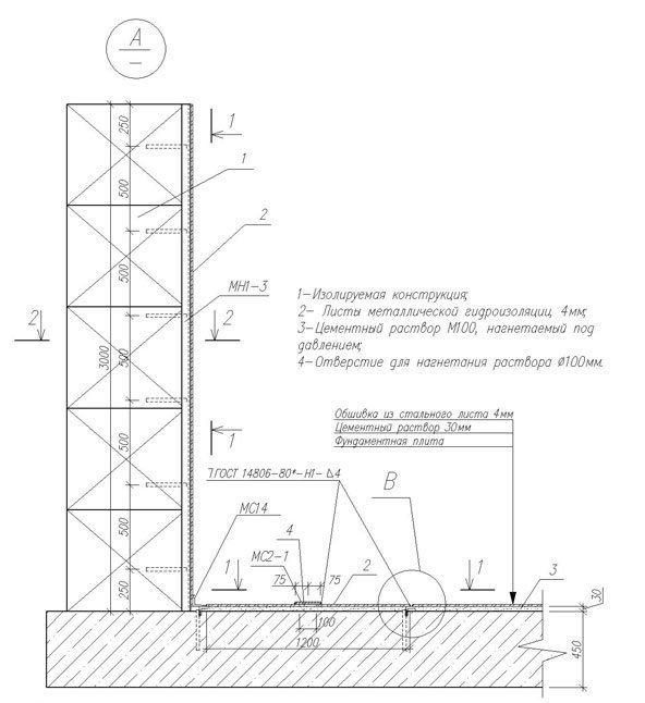 Схема установки металлических листов