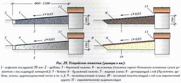 Общая конструкция с применением различных материалов