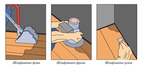 Методы шлифования пола