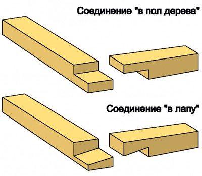 Два типа соединения бруса