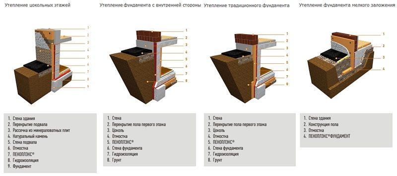 Схема теплоизолирующей конструкции