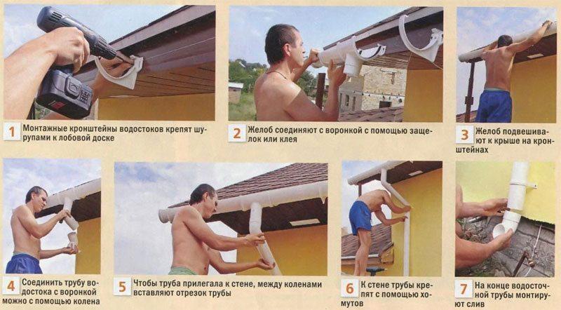 Этапы монтажа водосточной трубы