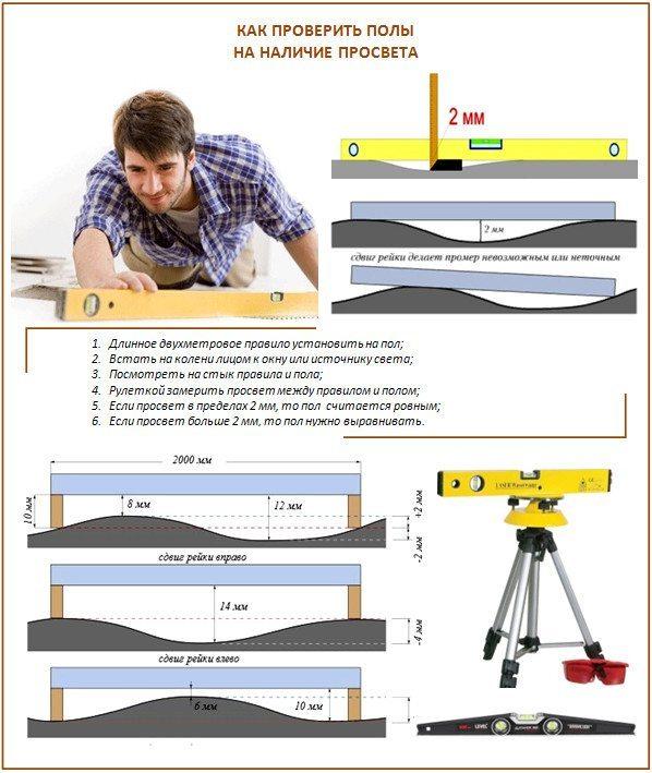 Проверка ровности деревянного пола