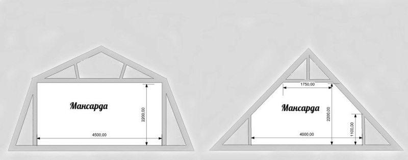 Двухскатная крыша c ломаными и прямыми скатами