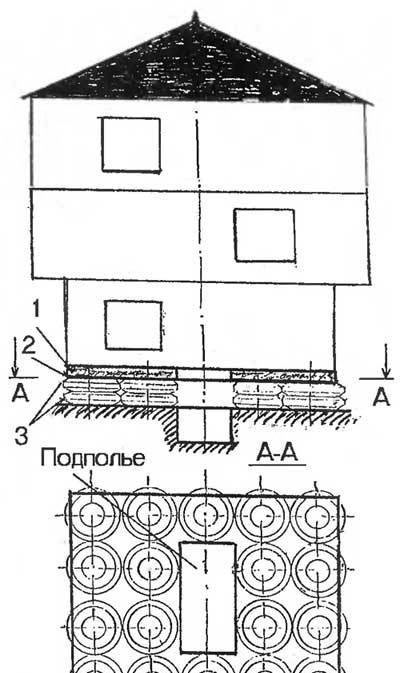 Схема плитного основания из шин