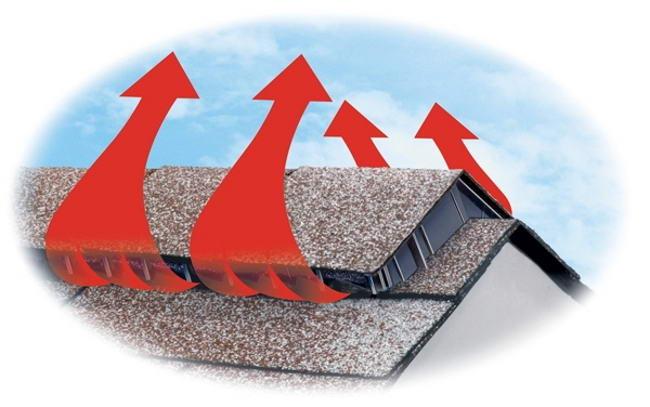 Принцип работы вентиляционной конструкции