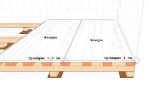 Как стелить листы фанеры на деревянный пол по лагам