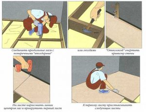 Монтаж фанеры для деревянного пола