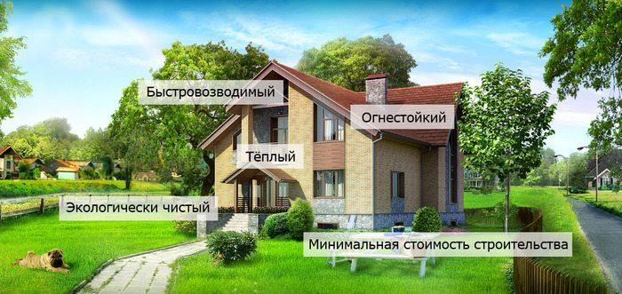 Преимущества каркасно-щитового дома