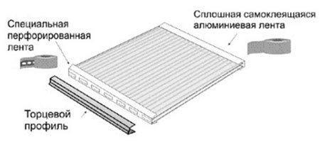 Герметизация панелей поликарбоната