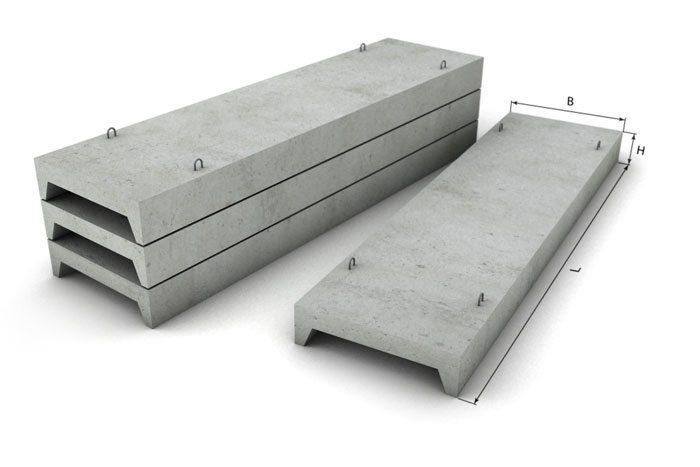 П-образные ребристые плиты