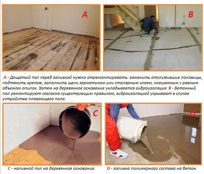 Подготовка деревянного и бетонного пола к заливке