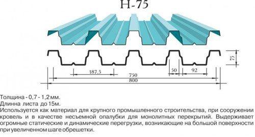 Профиль Н-75