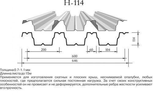 Профиль Н-114