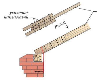Схема монтажа накладок
