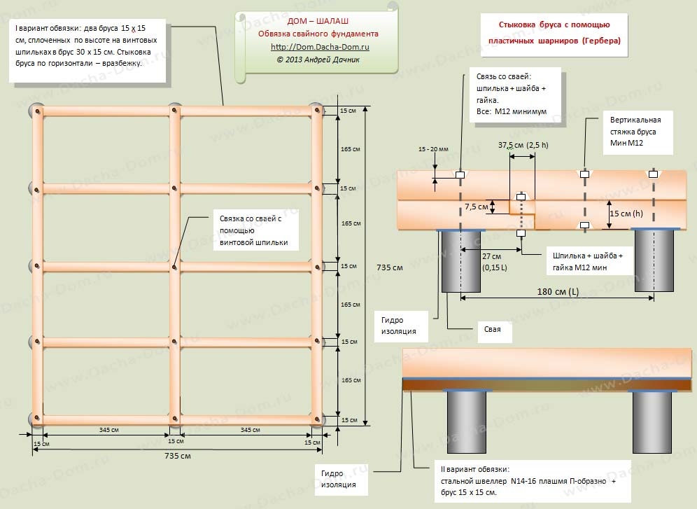 Схема нижней обвязки дома